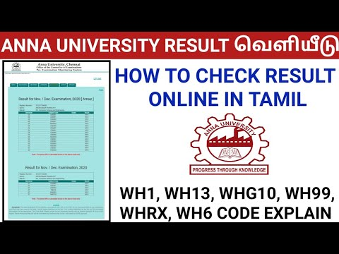 How To Know Anna University Results